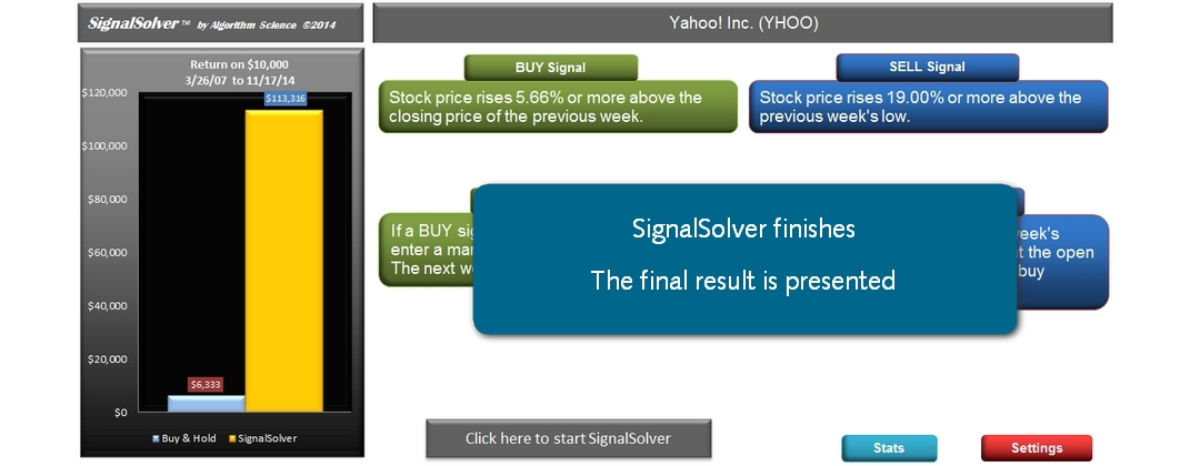 SignalSolver presents the best trading strategy it finds