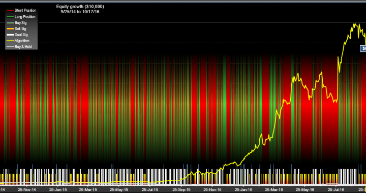 KERX Trading System Equity Curve