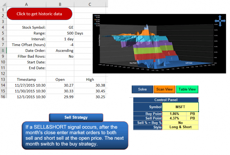 signalsolver trading signals tools and excel services for the