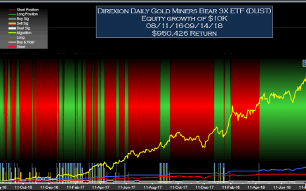 DUST Signals Equity