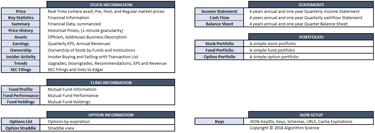 List of worksheets in JeX Financial