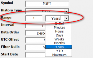 Specify the Range of the Historical Prices