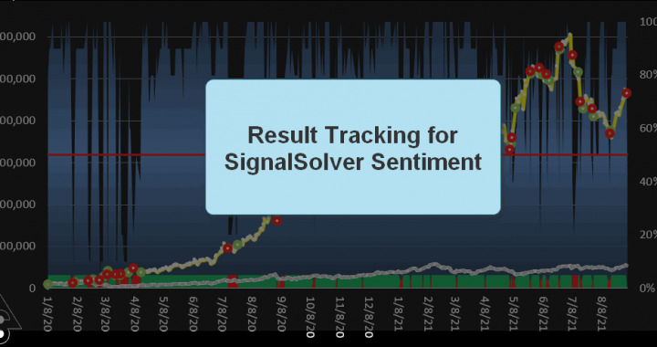 Result tracking for SignalSolver Sentiment